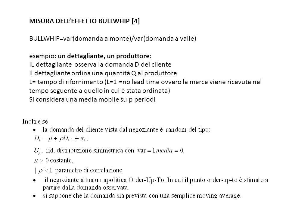 MISURA DELL'EFFETTO BULLWHIP [4]